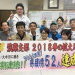 筑紫支部 7期連続達成 17年ぶりに900人支部に