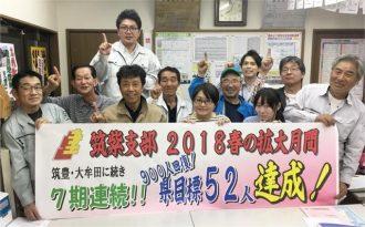 筑紫支部2018春拡大